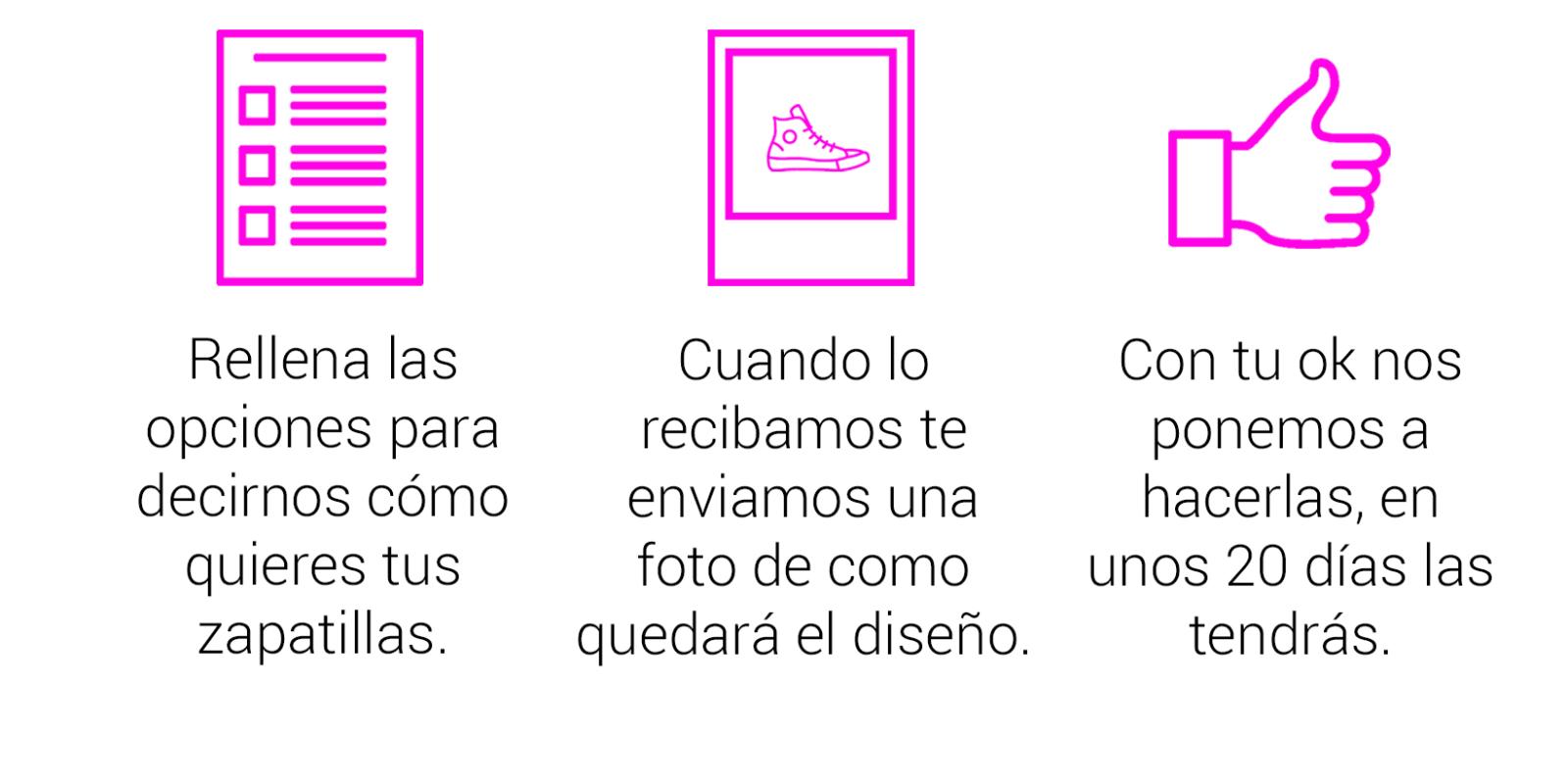 Crear Zapatillas Customizadas Online