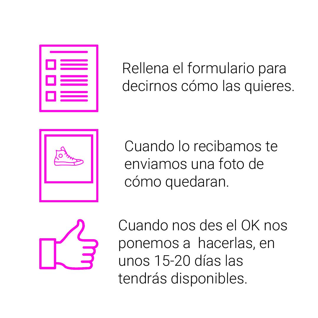 acceso_formulario